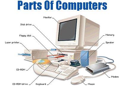 कम्प्यूटर के मुख्य पार्ट्स | Main parts of computer